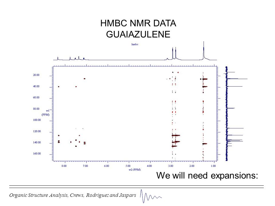 Organic Structure Analysis, Crews, Rodriguez and Jaspars HMBC NMR DATA GUAIAZULENE We will need expansions:
