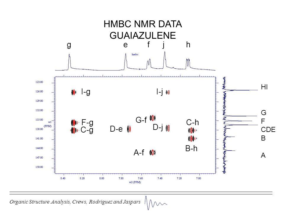Organic Structure Analysis, Crews, Rodriguez and Jaspars HMBC NMR DATA GUAIAZULENE g e f j h HI G F CDE B A C-g F-g I-g D-e A-f G-f D-j I-j B-h C-h