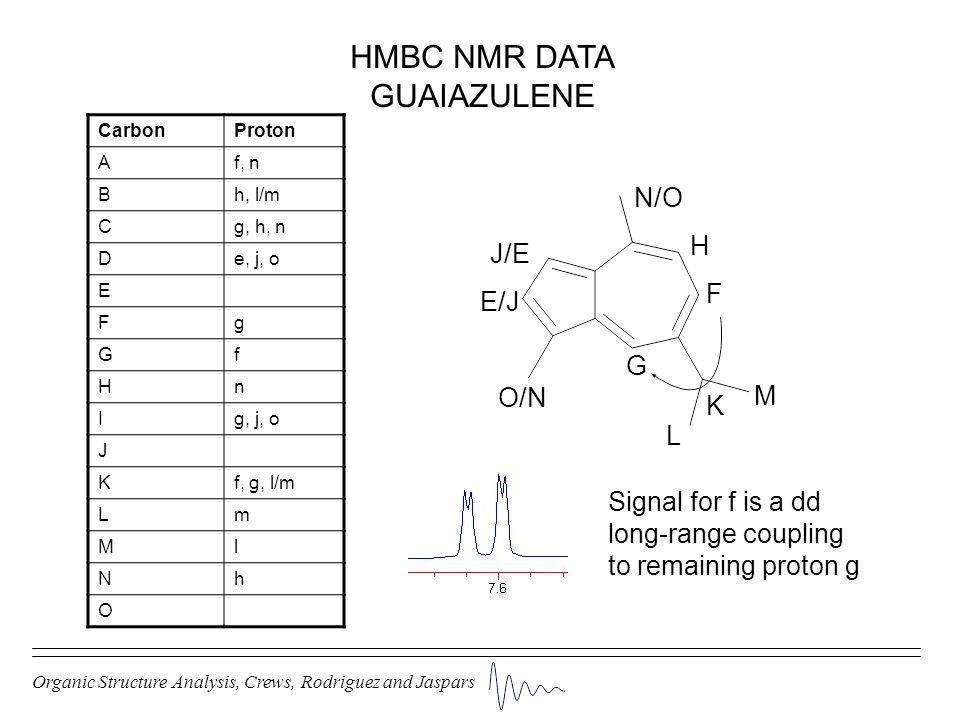 Organic Structure Analysis, Crews, Rodriguez and Jaspars HMBC NMR DATA GUAIAZULENE CarbonProton Af, n Bh, l/m Cg, h, n De, j, o E Fg Gf Hn Ig, j, o J