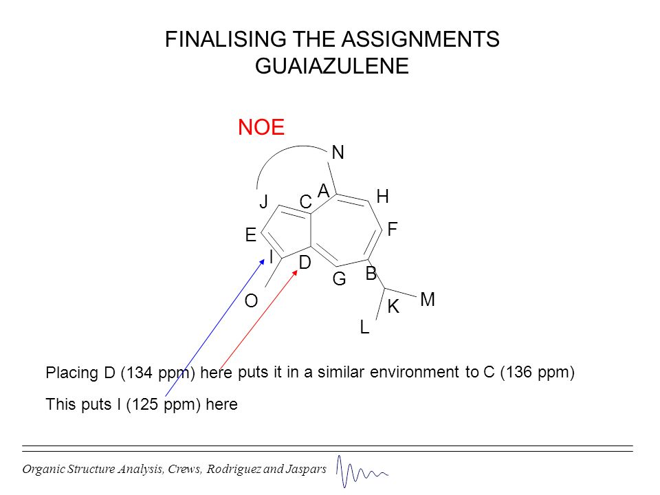 Organic Structure Analysis, Crews, Rodriguez and Jaspars FINALISING THE ASSIGNMENTS GUAIAZULENE K L M E J H F G B A O C N NOE Placing D (134 ppm) here