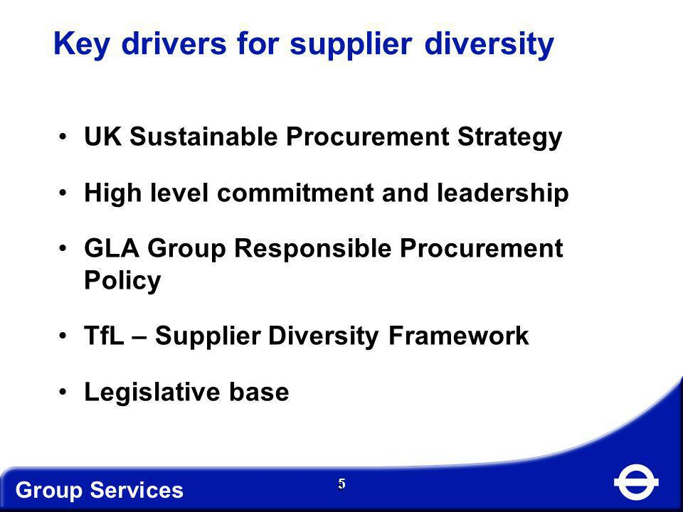 Group Services 5 UK Sustainable Procurement Strategy High level commitment and leadership GLA Group Responsible Procurement Policy TfL – Supplier Dive