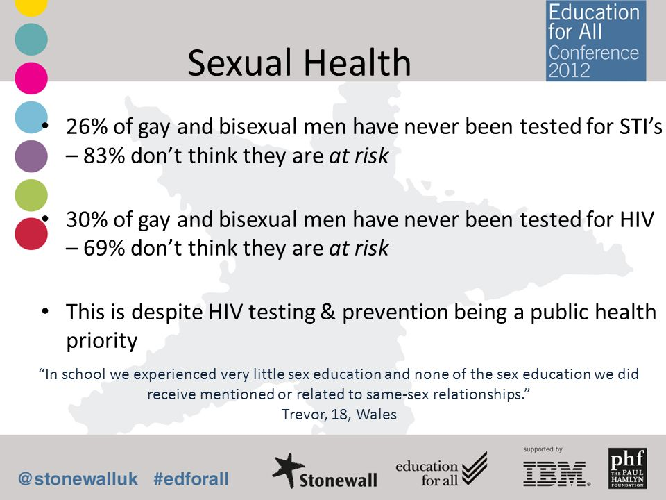 Sexual Health 26% of gay and bisexual men have never been tested for STIs – 83% dont think they are at risk 30% of gay and bisexual men have never bee