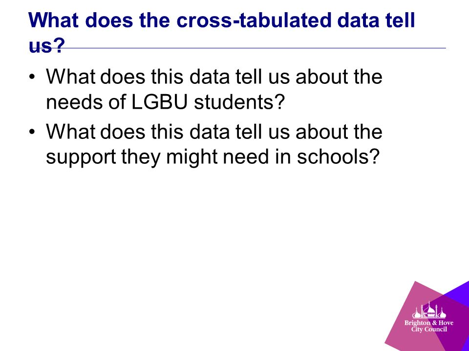 What does the cross-tabulated data tell us.