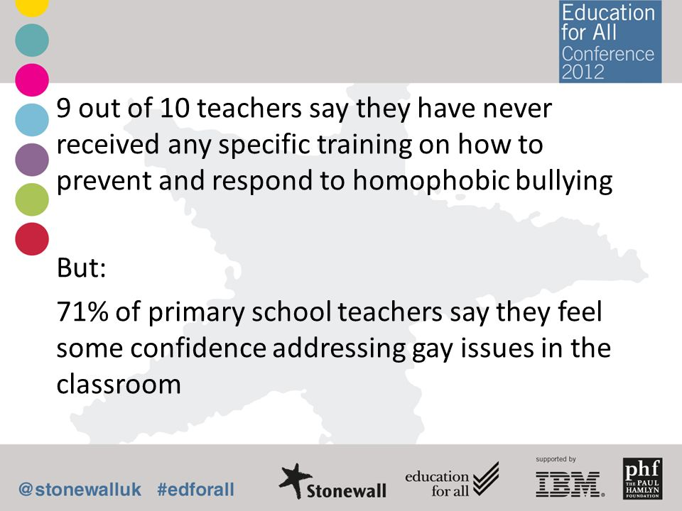 Confidence ruler NOT AT ALLVERY How confident do you feel challenging homophobic language in the classroom?