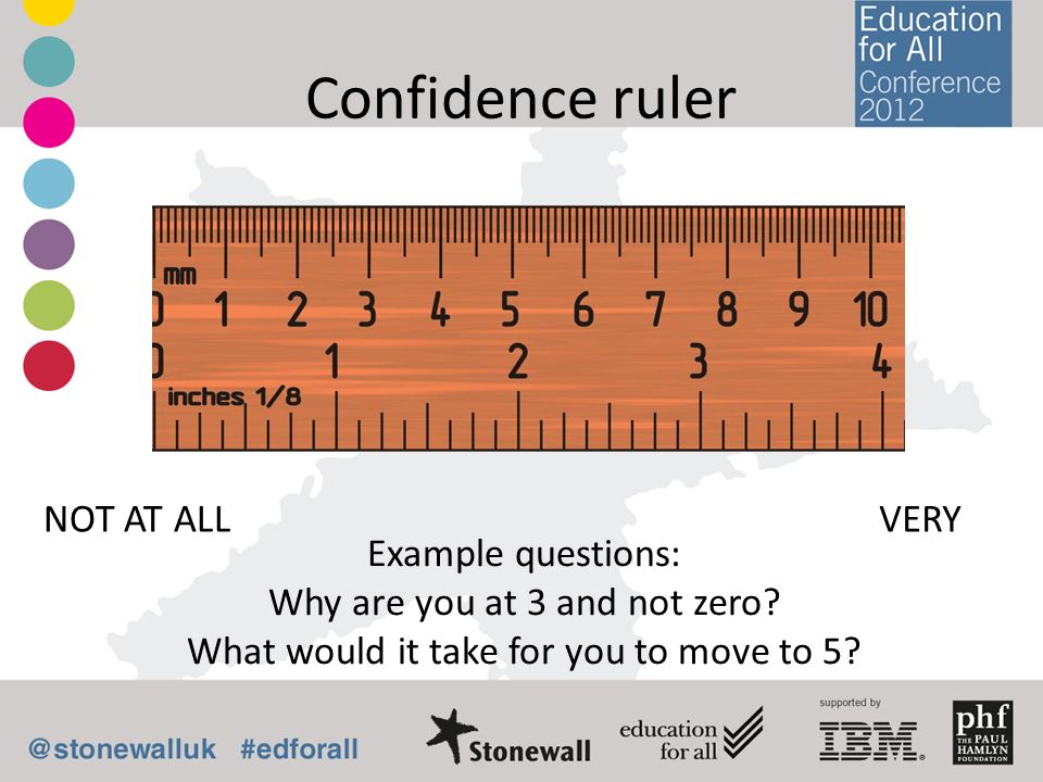 Confidence ruler NOT AT ALLVERY Example questions: Why are you at 3 and not zero.