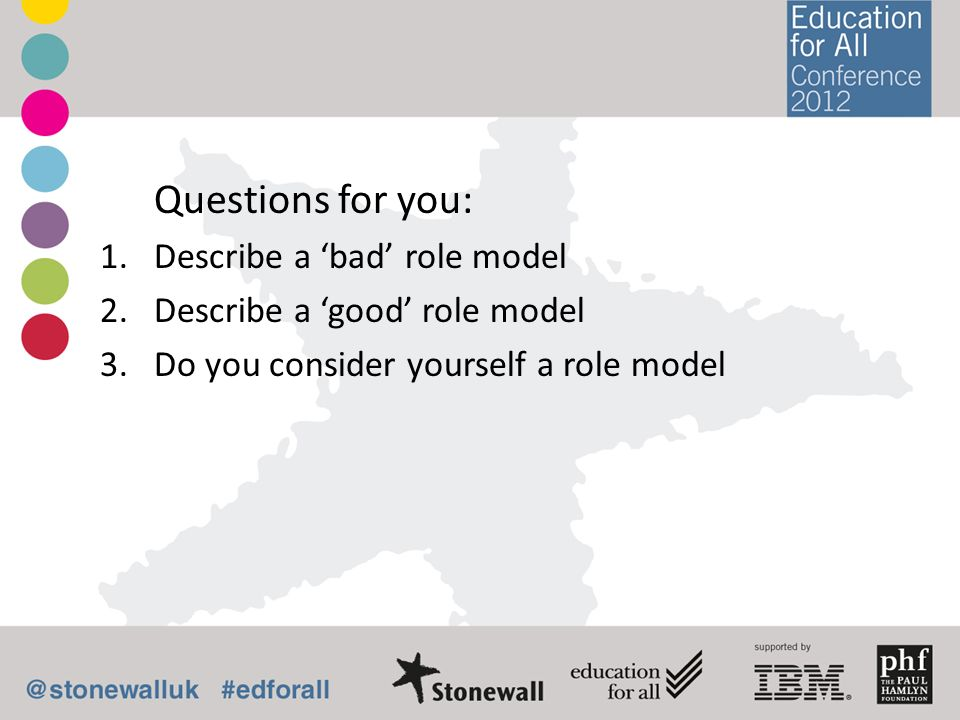 Questions for you: 1.Describe a bad role model 2.Describe a good role model 3.Do you consider yourself a role model