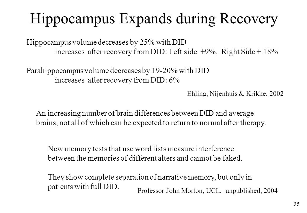 35 Hippocampus Expands during Recovery Ehling, Nijenhuis & Krikke, 2002 Hippocampus volume decreases by 25% with DID increases after recovery from DID