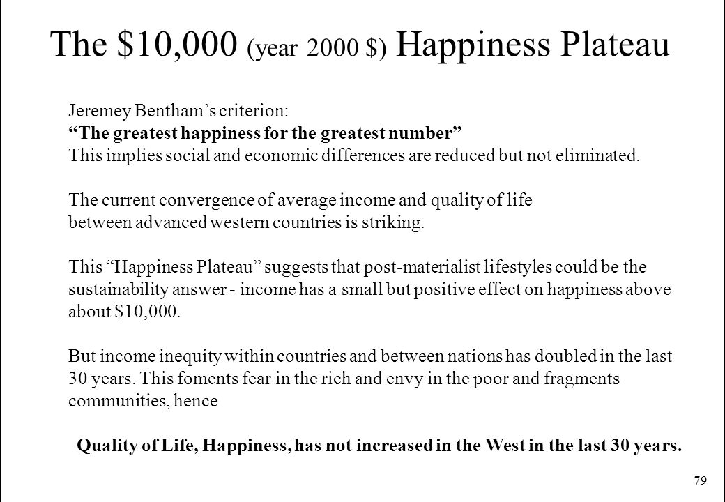 79 The $10,000 (year 2000 $) Happiness Plateau Jeremey Benthams criterion: The greatest happiness for the greatest number This implies social and econ