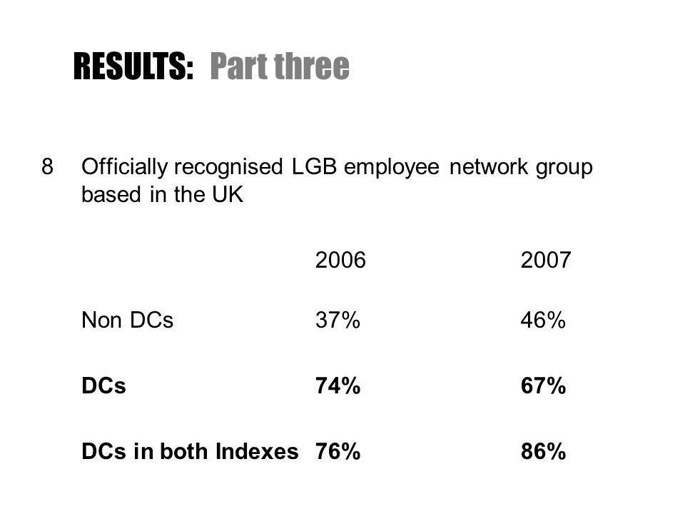 8Officially recognised LGB employee network group based in the UK 20062007 Non DCs37%46% DCs74%67% DCs in both Indexes76%86% RESULTS:Part three