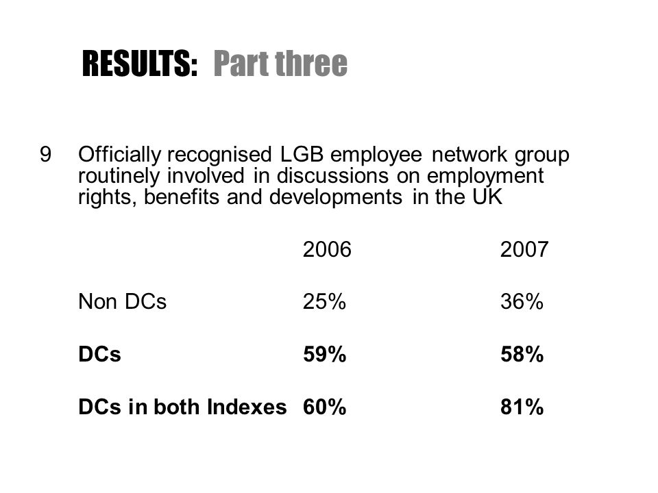 9Officially recognised LGB employee network group routinely involved in discussions on employment rights, benefits and developments in the UK 20062007 Non DCs25%36% DCs59%58% DCs in both Indexes60%81% RESULTS:Part three
