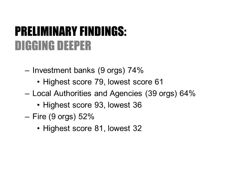 PRELIMINARY FINDINGS: DIGGING DEEPER –Investment banks (9 orgs) 74% Highest score 79, lowest score 61 –Local Authorities and Agencies (39 orgs) 64% Highest score 93, lowest 36 –Fire (9 orgs) 52% Highest score 81, lowest 32