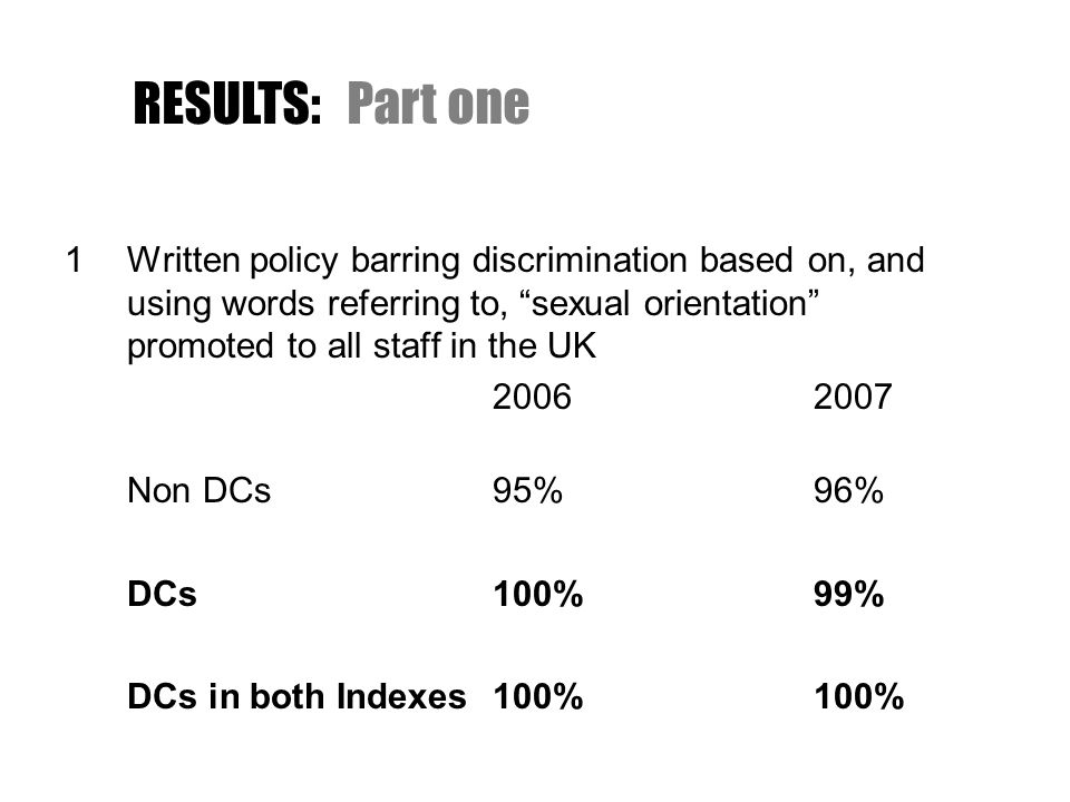 1Written policy barring discrimination based on, and using words referring to, sexual orientation promoted to all staff in the UK 20062007 Non DCs95%96% DCs100%99% DCs in both Indexes100%100% RESULTS:Part one