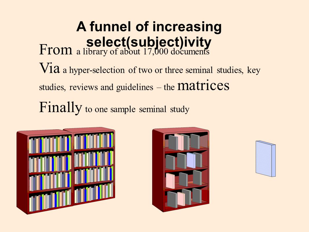 A funnel of increasing select(subject)ivity From a library of about 17,000 documents Via a hyper-selection of two or three seminal studies, key studies, reviews and guidelines – the matrices Finally to one sample seminal study