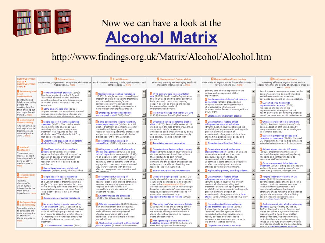 Now we can have a look at the Alcohol Matrix Alcohol Matrix http://www.findings.org.uk/Matrix/Alcohol/Alcohol.htm