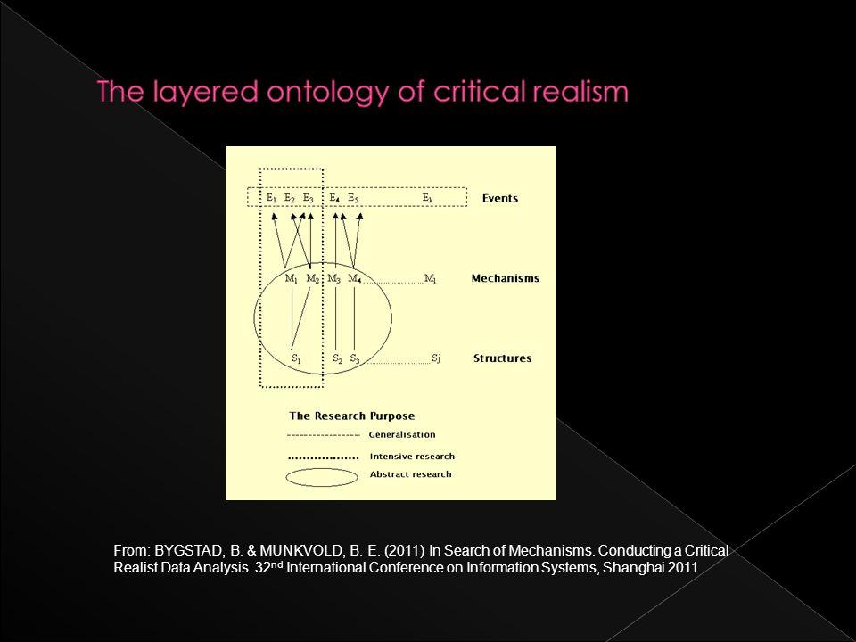 From: BYGSTAD, B. & MUNKVOLD, B. E. (2011) In Search of Mechanisms.