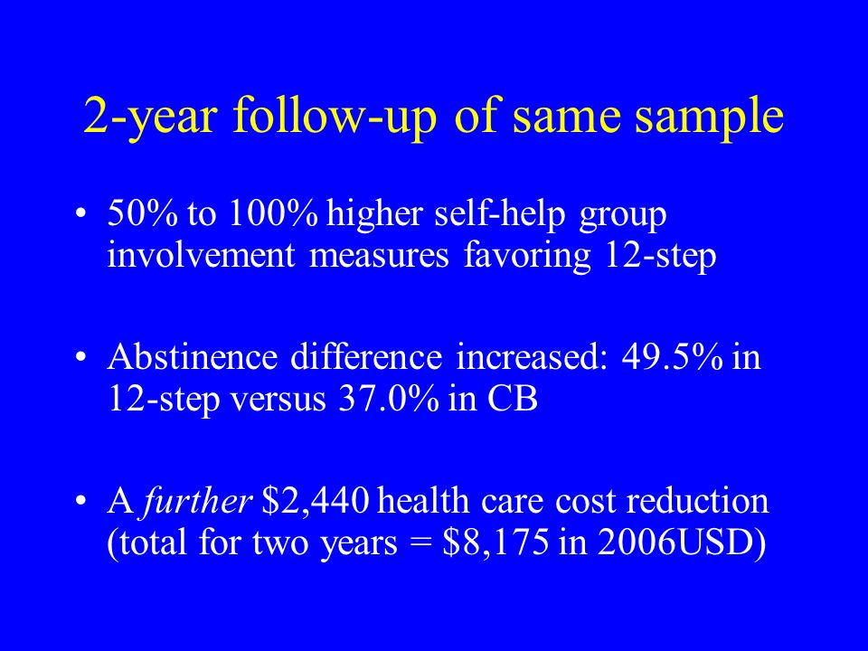 2-year follow-up of same sample 50% to 100% higher self-help group involvement measures favoring 12-step Abstinence difference increased: 49.5% in 12-step versus 37.0% in CB A further $2,440 health care cost reduction (total for two years = $8,175 in 2006USD)