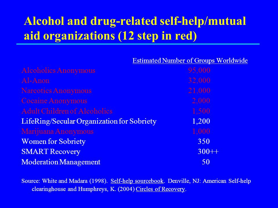 Alcohol and drug-related self-help/mutual aid organizations (12 step in red) Estimated Number of Groups Worldwide Alcoholics Anonymous95,000 Al-Anon32,000 Narcotics Anonymous21,000 Cocaine Anonymous 2,000 Adult Children of Alcoholics 1,500 LifeRing/Secular Organization for Sobriety 1,200 Marijuana Anonymous 1,000 Women for Sobriety 350 SMART Recovery 300++ Moderation Management 50 Source: White and Madara (1998).