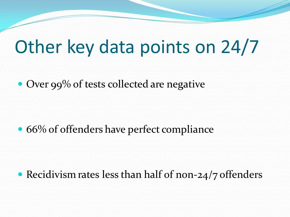 Other key data points on 24/7 Over 99% of tests collected are negative 66% of offenders have perfect compliance Recidivism rates less than half of non-24/7 offenders