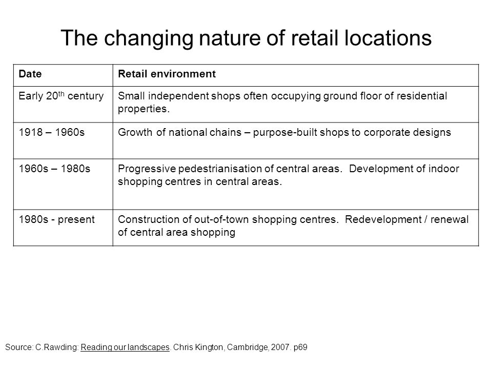 The changing nature of retail locations DateRetail environment Early 20 th centurySmall independent shops often occupying ground floor of residential properties.