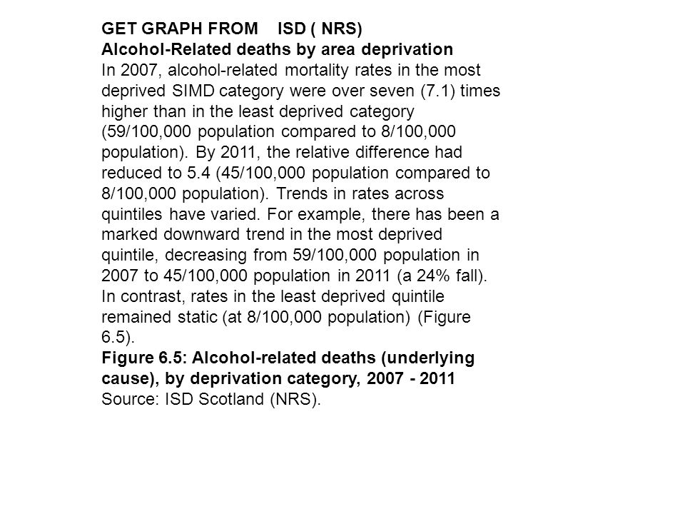 GET GRAPH FROM ISD ( NRS) Alcohol-Related deaths by area deprivation In 2007, alcohol-related mortality rates in the most deprived SIMD category were over seven (7.1) times higher than in the least deprived category (59/100,000 population compared to 8/100,000 population).