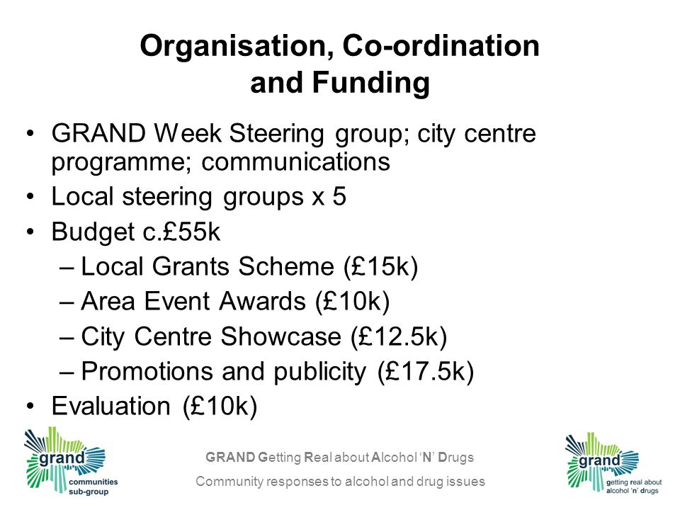 GRAND Getting Real about Alcohol N Drugs Community responses to alcohol and drug issues Organisation, Co-ordination and Funding GRAND Week Steering group; city centre programme; communications Local steering groups x 5 Budget c.£55k –Local Grants Scheme (£15k) –Area Event Awards (£10k) –City Centre Showcase (£12.5k) –Promotions and publicity (£17.5k) Evaluation (£10k)