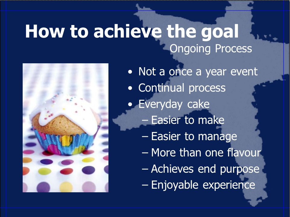 How to achieve the goal Ongoing Process Not a once a year event Continual process Everyday cake –Easier to make –Easier to manage –More than one flavour –Achieves end purpose –Enjoyable experience