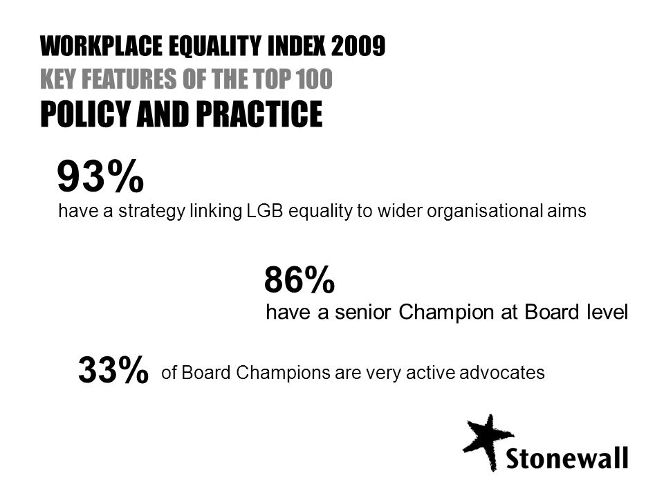 have a strategy linking LGB equality to wider organisational aims 86% WORKPLACE EQUALITY INDEX 2009 KEY FEATURES OF THE TOP 100 POLICY AND PRACTICE have a senior Champion at Board level 93% of Board Champions are very active advocates 33%