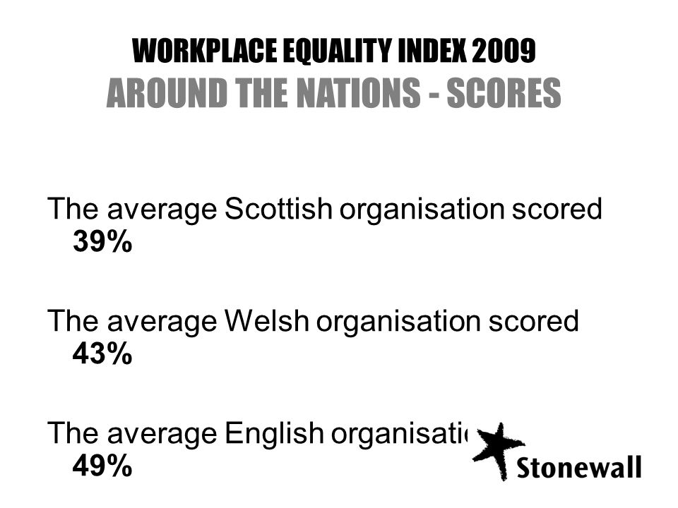 The average Scottish organisation scored 39% The average Welsh organisation scored 43% The average English organisation scored 49% WORKPLACE EQUALITY INDEX 2009 AROUND THE NATIONS - SCORES