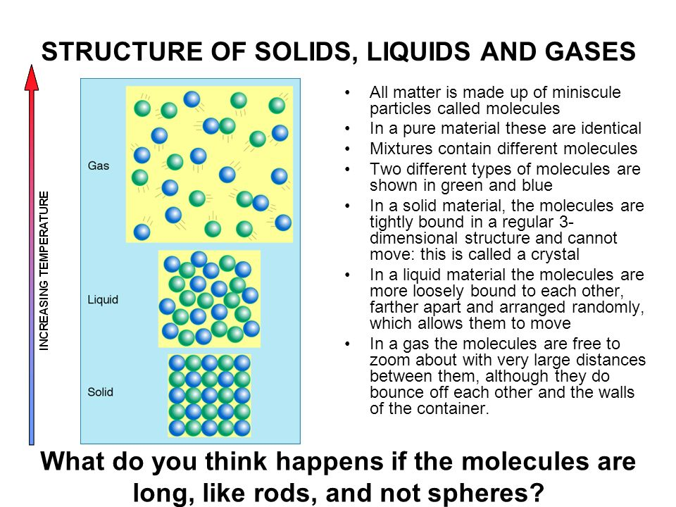RODLIKE MOLECULES Elongated molecules can be ordered both in their position and their orientation In a solid crystal, both can be ordered and the molecules are firmly bound and cannot move In a liquid, both can be random and the molecules are more loosely bound to each other and farther apart, which allows them to move In a gas the molecules are free to zoom about freely with very large distances between them and random orientations What do you think happens in a liquid, if the molecules all point in the same direction.
