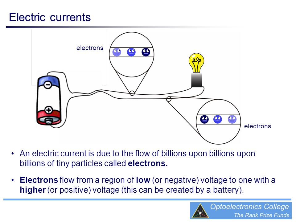 Electric currents An electric current is due to the flow of billions upon billions upon billions of tiny particles called electrons. Electrons flow fr
