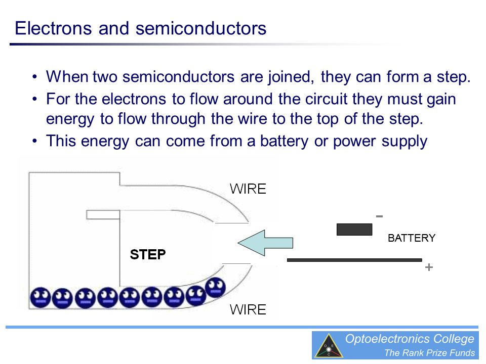 When two semiconductors are joined, they can form a step. For the electrons to flow around the circuit they must gain energy to flow through the wire