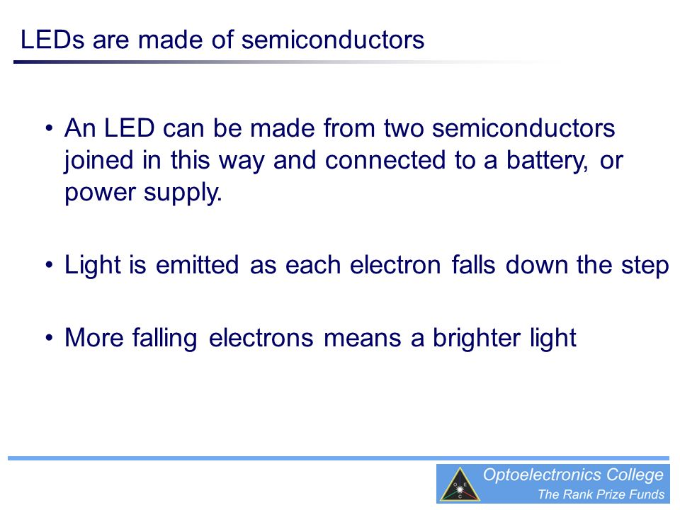 LEDs are made of semiconductors An LED can be made from two semiconductors joined in this way and connected to a battery, or power supply. Light is em