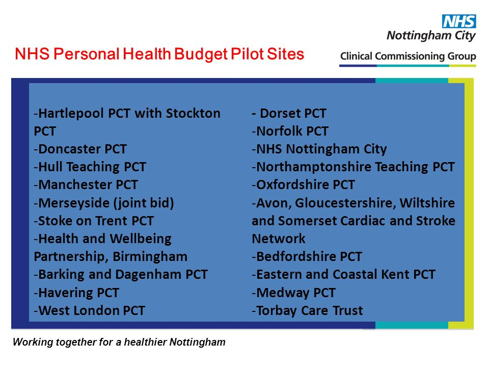 Working together for a healthier Nottingham -Hartlepool PCT with Stockton PCT -Doncaster PCT -Hull Teaching PCT -Manchester PCT -Merseyside (joint bid) -Stoke on Trent PCT -Health and Wellbeing Partnership, Birmingham -Barking and Dagenham PCT -Havering PCT -West London PCT - Dorset PCT -Norfolk PCT -NHS Nottingham City -Northamptonshire Teaching PCT -Oxfordshire PCT -Avon, Gloucestershire, Wiltshire and Somerset Cardiac and Stroke Network -Bedfordshire PCT -Eastern and Coastal Kent PCT -Medway PCT -Torbay Care Trust NHS Personal Health Budget Pilot Sites