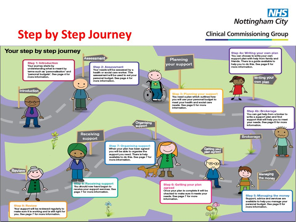 Working together for a healthier Nottingham Step by Step Journey