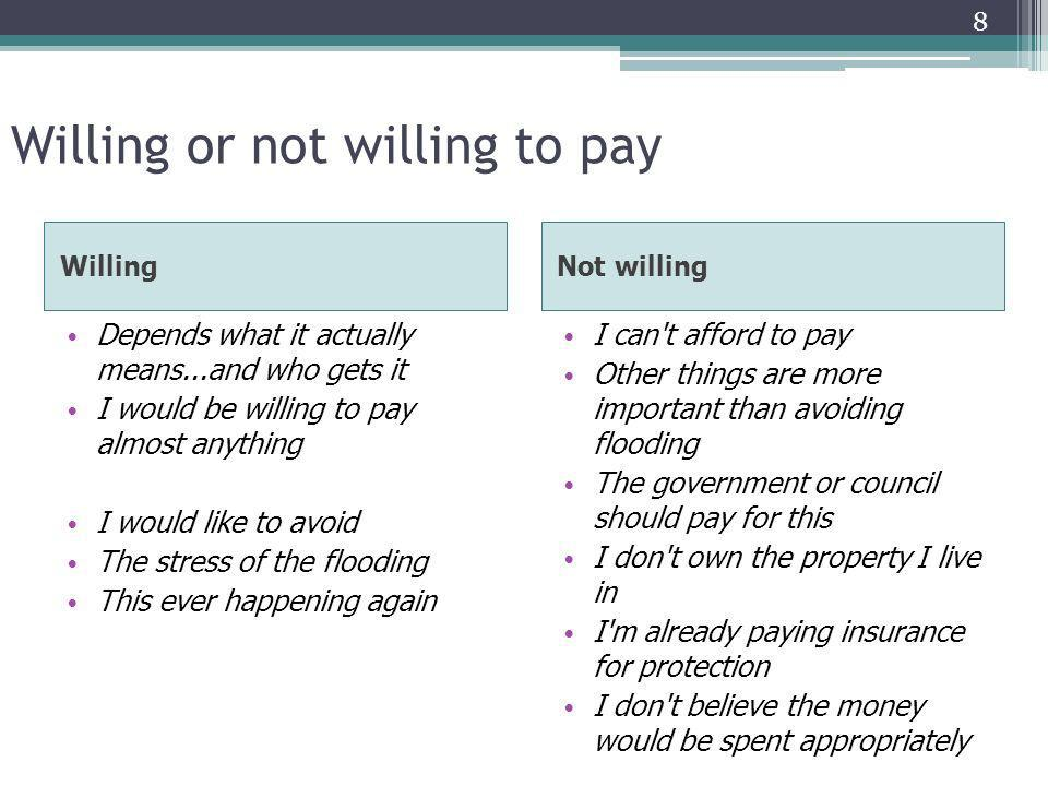 Willing or not willing to pay WillingNot willing Depends what it actually means...and who gets it I would be willing to pay almost anything I would li