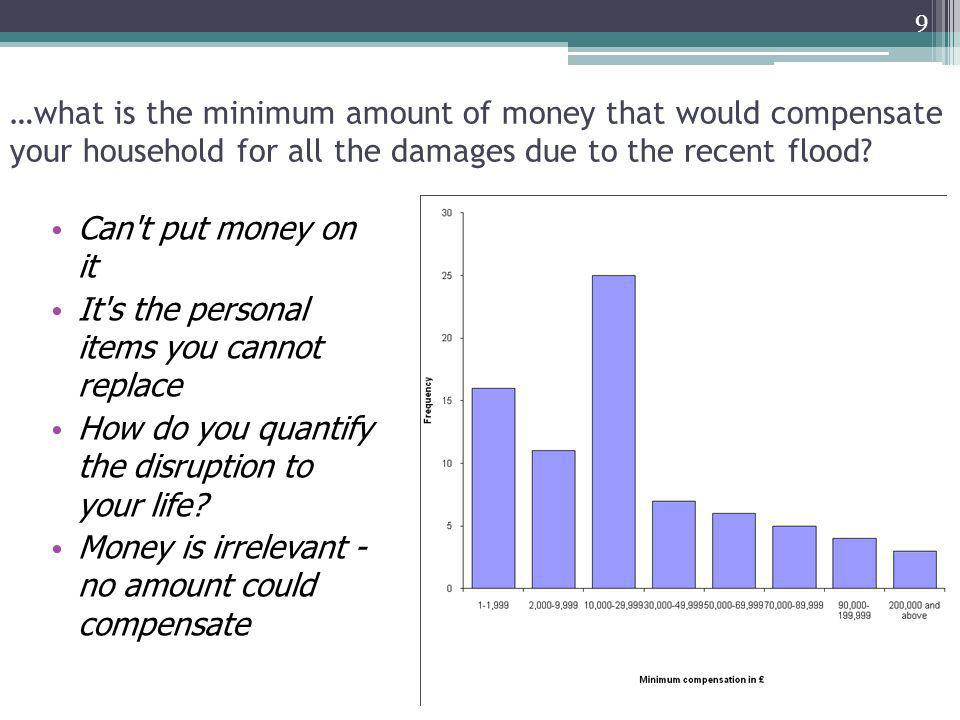 …what is the minimum amount of money that would compensate your household for all the damages due to the recent flood? Can't put money on it It's the