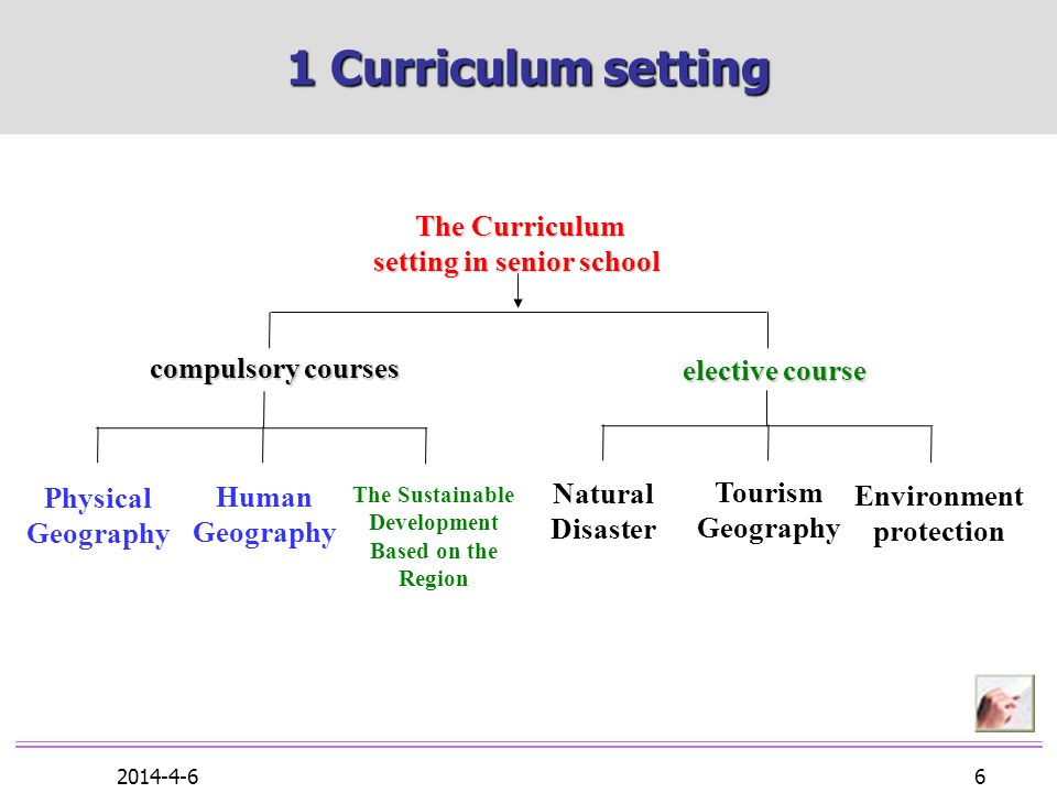 2014-4-6 6 1 Curriculum setting Physical Geography Human Geography The Sustainable Development Based on the Region The Curriculum setting in senior school The Curriculum setting in senior school compulsory courses elective course Natural Disaster Tourism Geography Environment protection