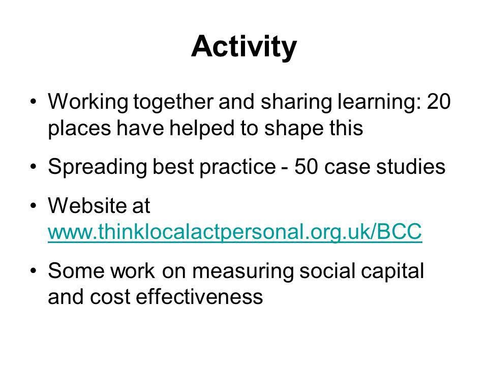 Activity Working together and sharing learning: 20 places have helped to shape this Spreading best practice - 50 case studies Website at www.thinkloca