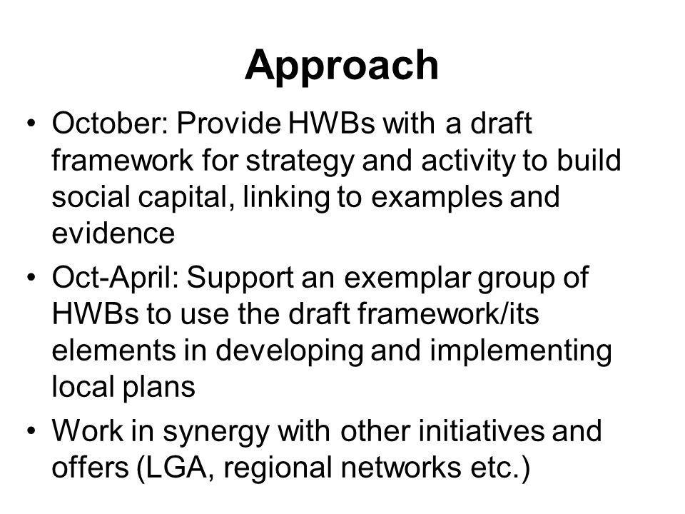 Approach Share developing learning via web- resources, regional HWB and personalisation networks, work with Public Health England April Finalise and disseminate framework via DH (Active Communities Development Group), LGA etc.