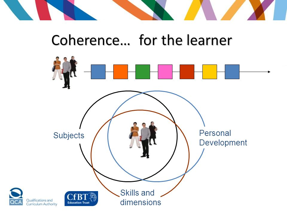 Coherence… for the learner Subjects Skills and dimensions Personal Development