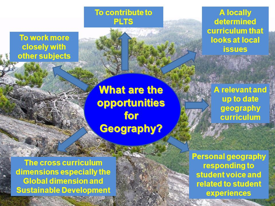 What are the opportunities for Geography? The cross curriculum dimensions especially the Global dimension and Sustainable Development A locally determ