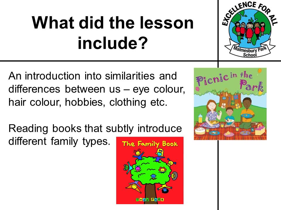 What did the lesson include? An introduction into similarities and differences between us – eye colour, hair colour, hobbies, clothing etc. Reading bo