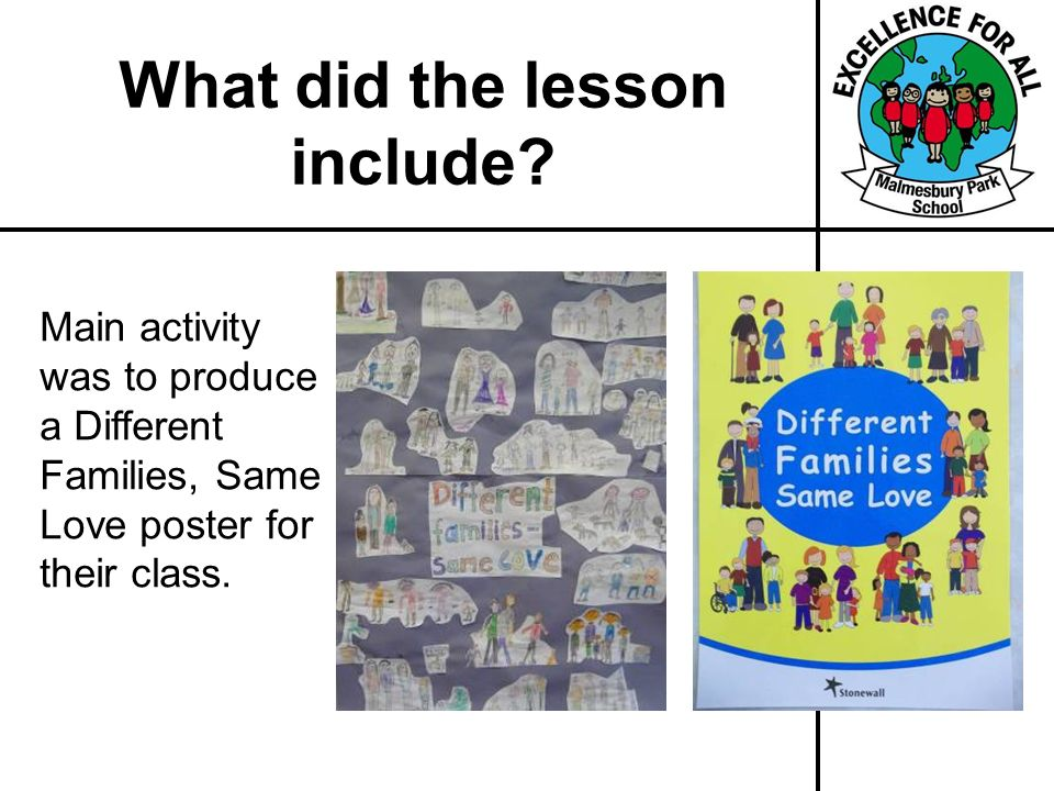 What did the lesson include? Main activity was to produce a Different Families, Same Love poster for their class.