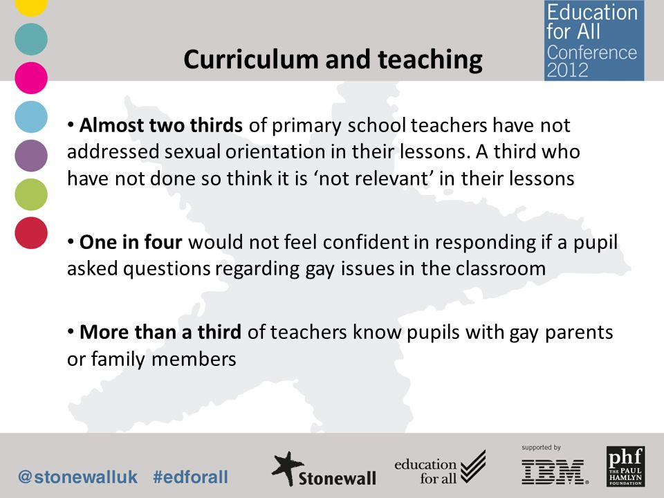 Curriculum and teaching Almost two thirds of primary school teachers have not addressed sexual orientation in their lessons. A third who have not done