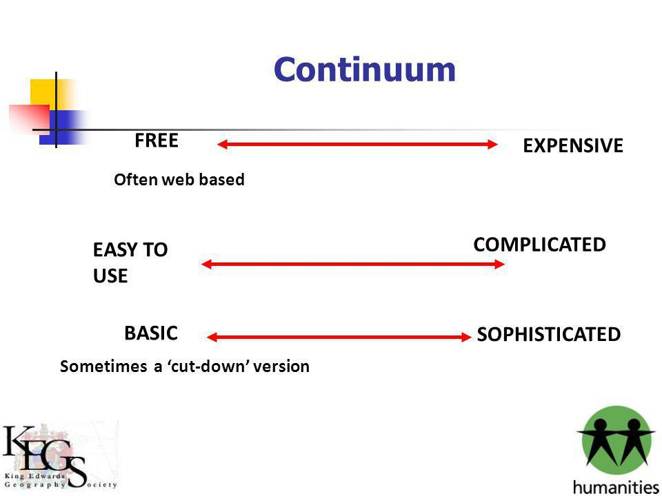 Continuum FREE EXPENSIVE EASY TO USE COMPLICATED Often web based BASIC SOPHISTICATED Sometimes a cut-down version