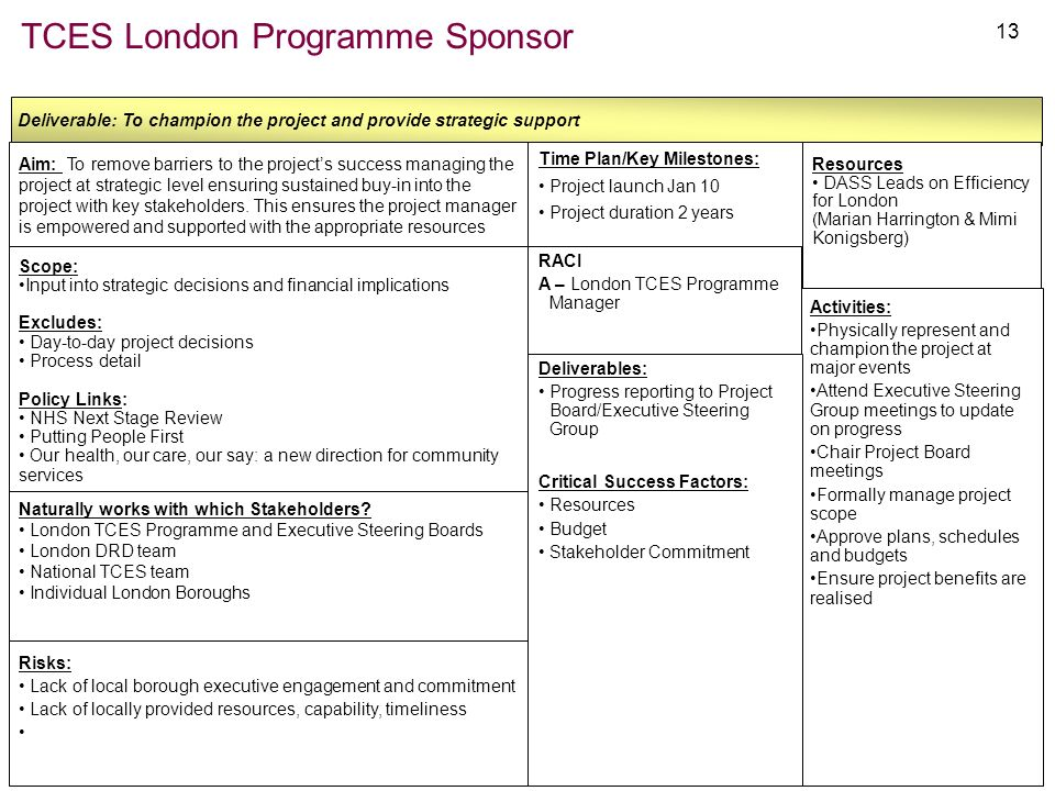 13 TCES London Programme Sponsor Deliverable: To champion the project and provide strategic support Naturally works with which Stakeholders? London TC