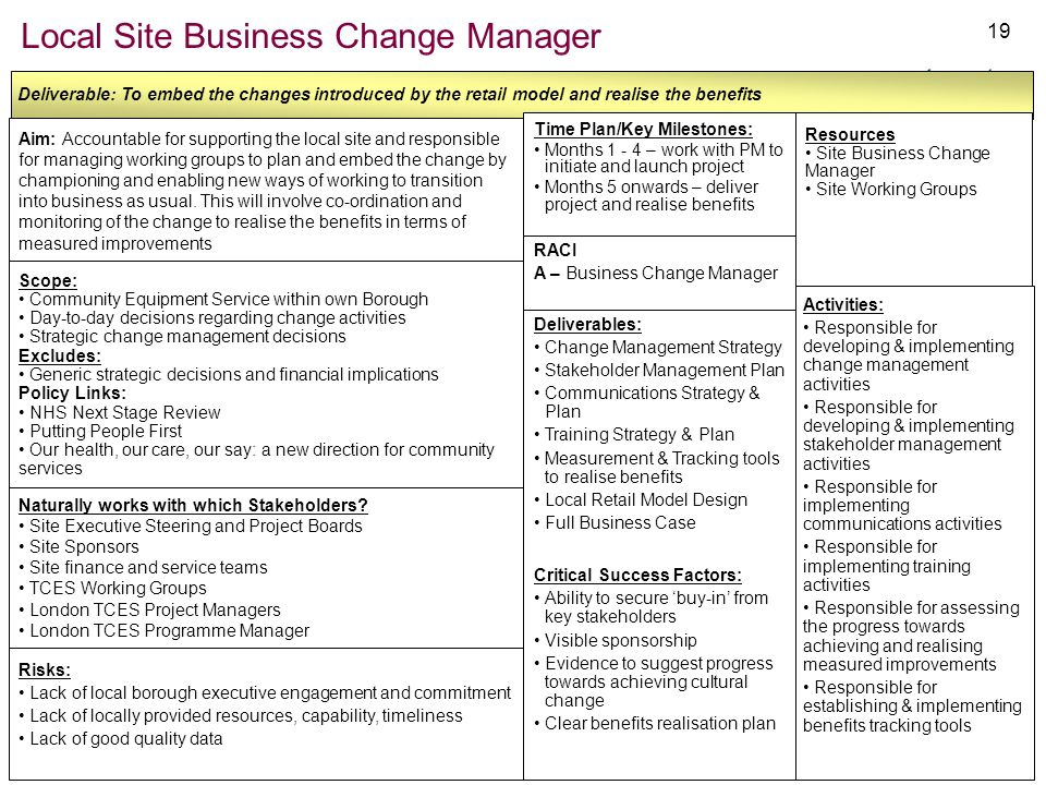 19 Local Site Business Change Manager Deliverable: To embed the changes introduced by the retail model and realise the benefits Naturally works with w