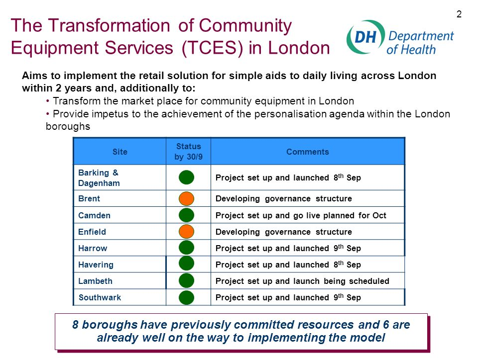 2 The Transformation of Community Equipment Services (TCES) in London Site Status by 30/9 Comments Barking & Dagenham Project set up and launched 8 th