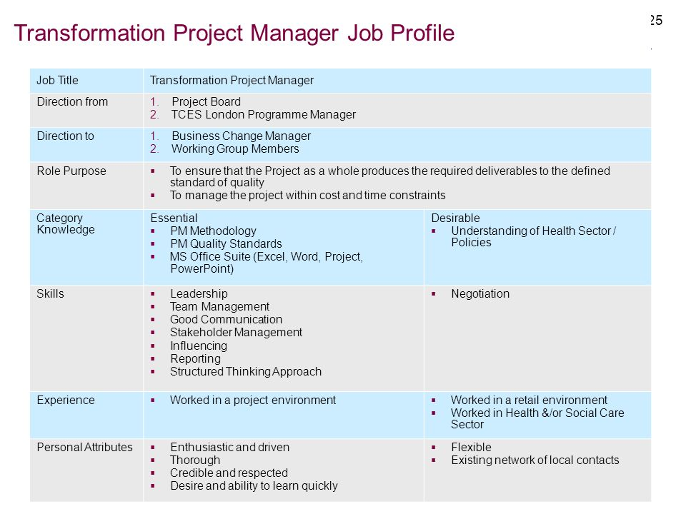25 Transformation Project Manager Job Profile Job TitleTransformation Project Manager Direction from1.Project Board 2.TCES London Programme Manager Di