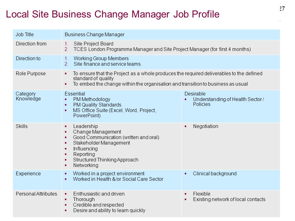 27 Local Site Business Change Manager Job Profile Job TitleBusiness Change Manager Direction from1.Site Project Board 2.TCES London Programme Manager